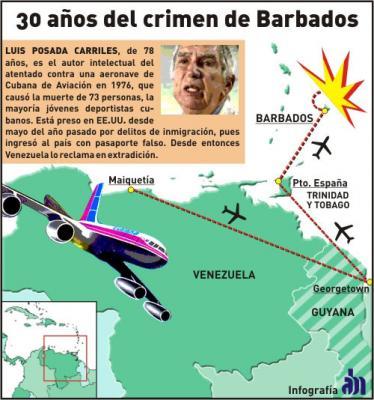 Rechaza Cuba justificaciones de USA sobre Posada Carriles